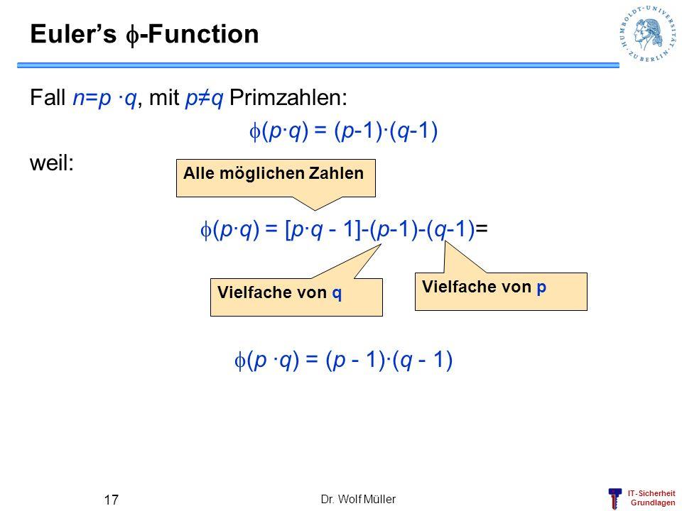 f(p·q) = [p·q - 1]-(p-1)-(q-1)=